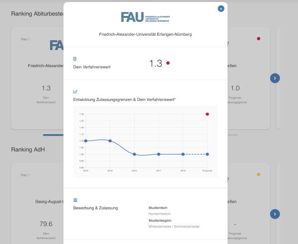 Detailansicht UniRanking Studienplatzchance Medizin web