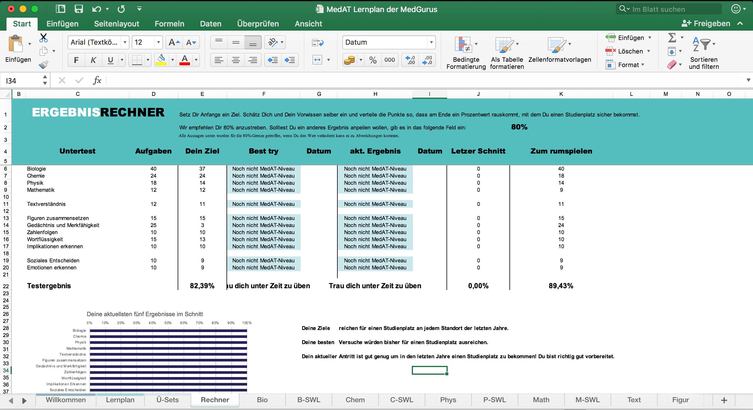 MedAT Lernplan - Ergebnisrechner MedGurus
