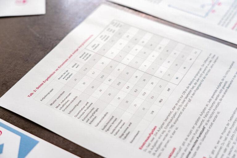 Wie viele Punkte muss ich im TMS erreichen? | medgurus.de